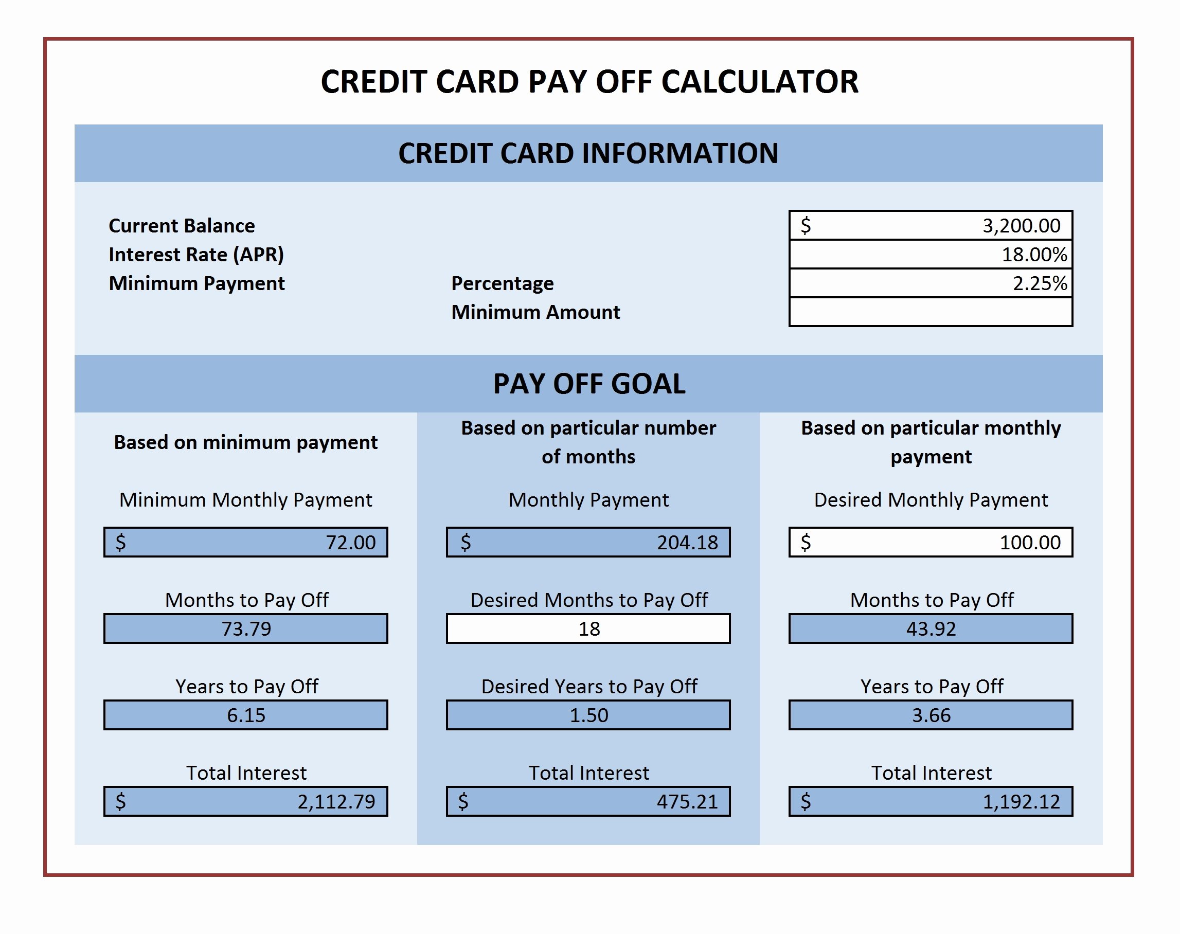 Credit Card Payment Template Beautiful Credit Card Payoff Calculator