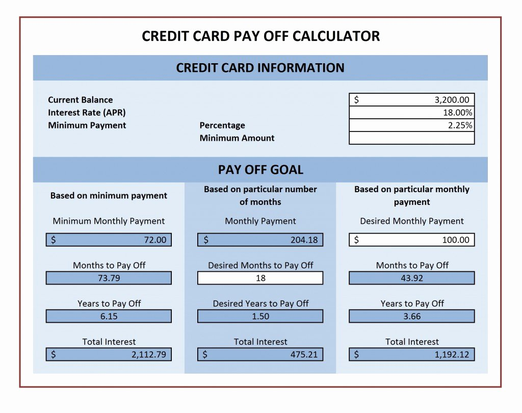 Credit Card Payment Template Fresh Credit Card Payoff Calculator