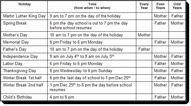 Custody Holiday Schedule Template Unique Ohio Custody and Visitation Schedule Guidelines Oh