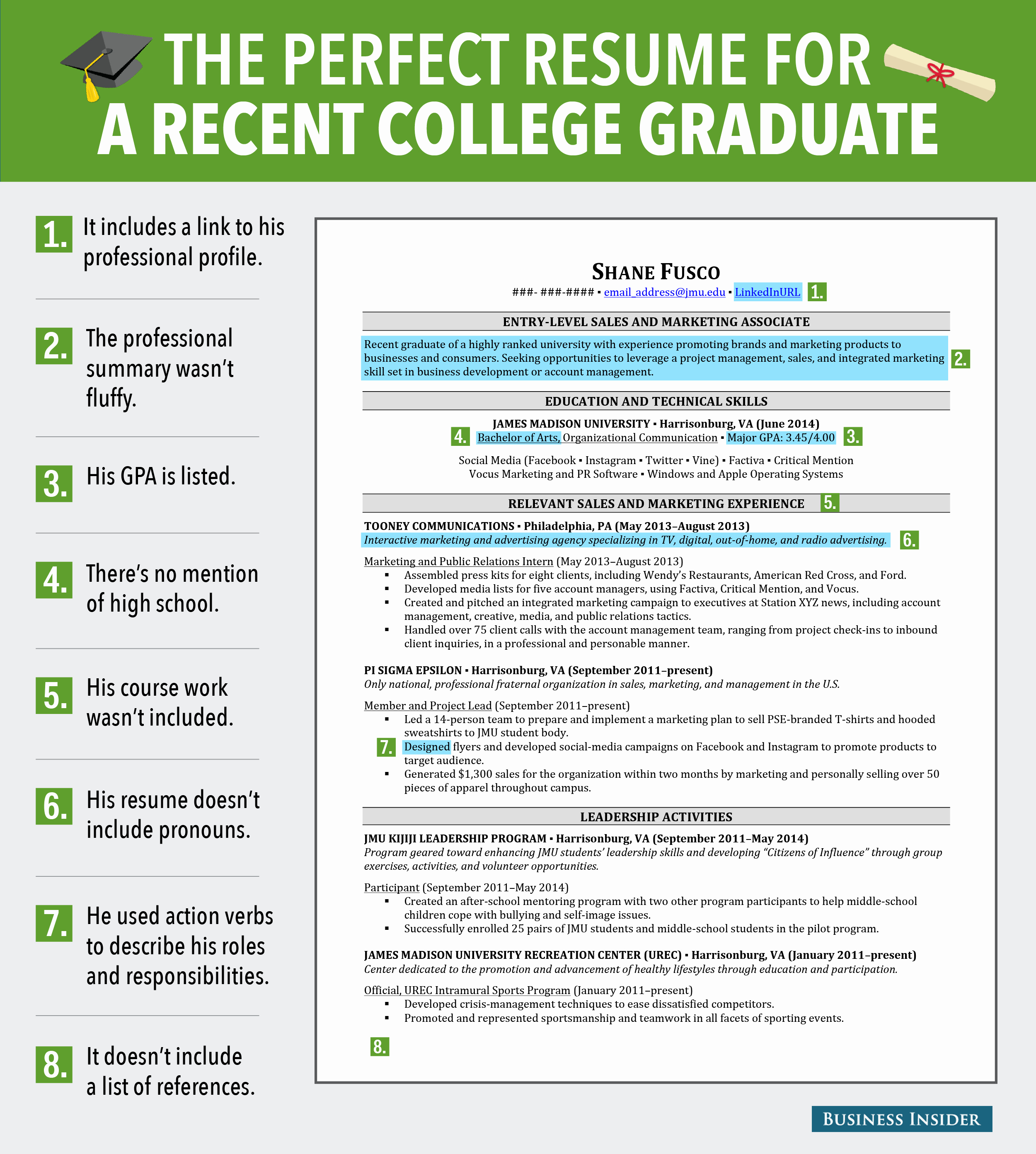 Cv Template Graduate School Best Of 8 Reasons This is An Excellent Resume for A Recent College