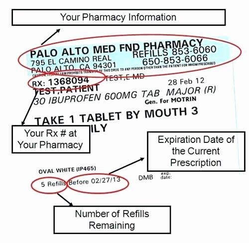 Cvs Prescription Label Template Best Of Rx Prescription Template – Npeox