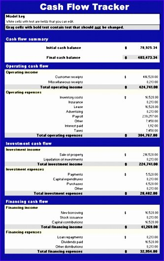 Daily Cash Flow Template Fresh 5 Daily Cash Flow Template Excel Exceltemplates