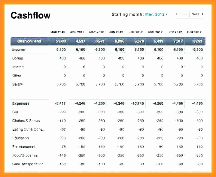 Daily Cash Flow Template New Cash Flow Spreadsheet Excel Cash Flow Template Cash Flow