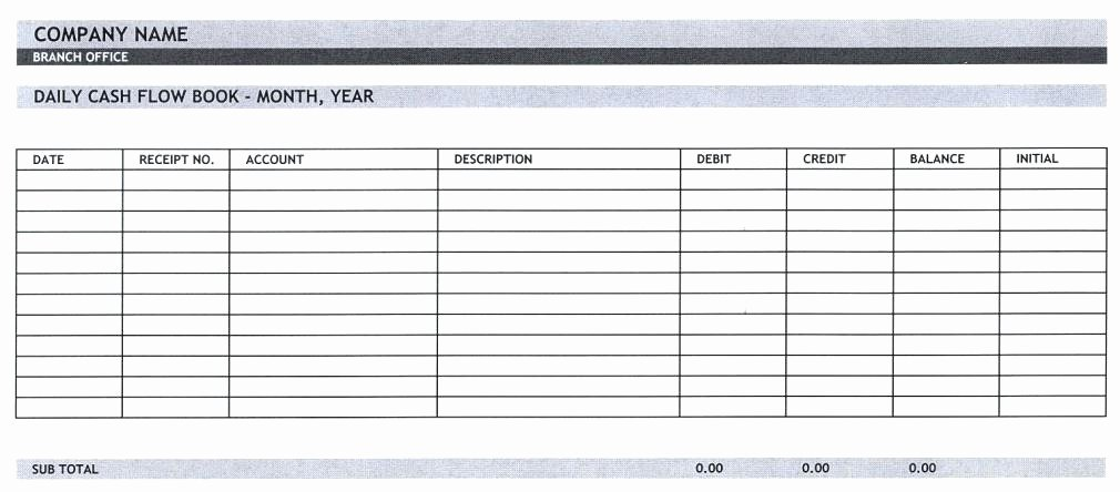 Daily Cash Flow Template New Daily Cash Flow Template Excel Blank Free Printable