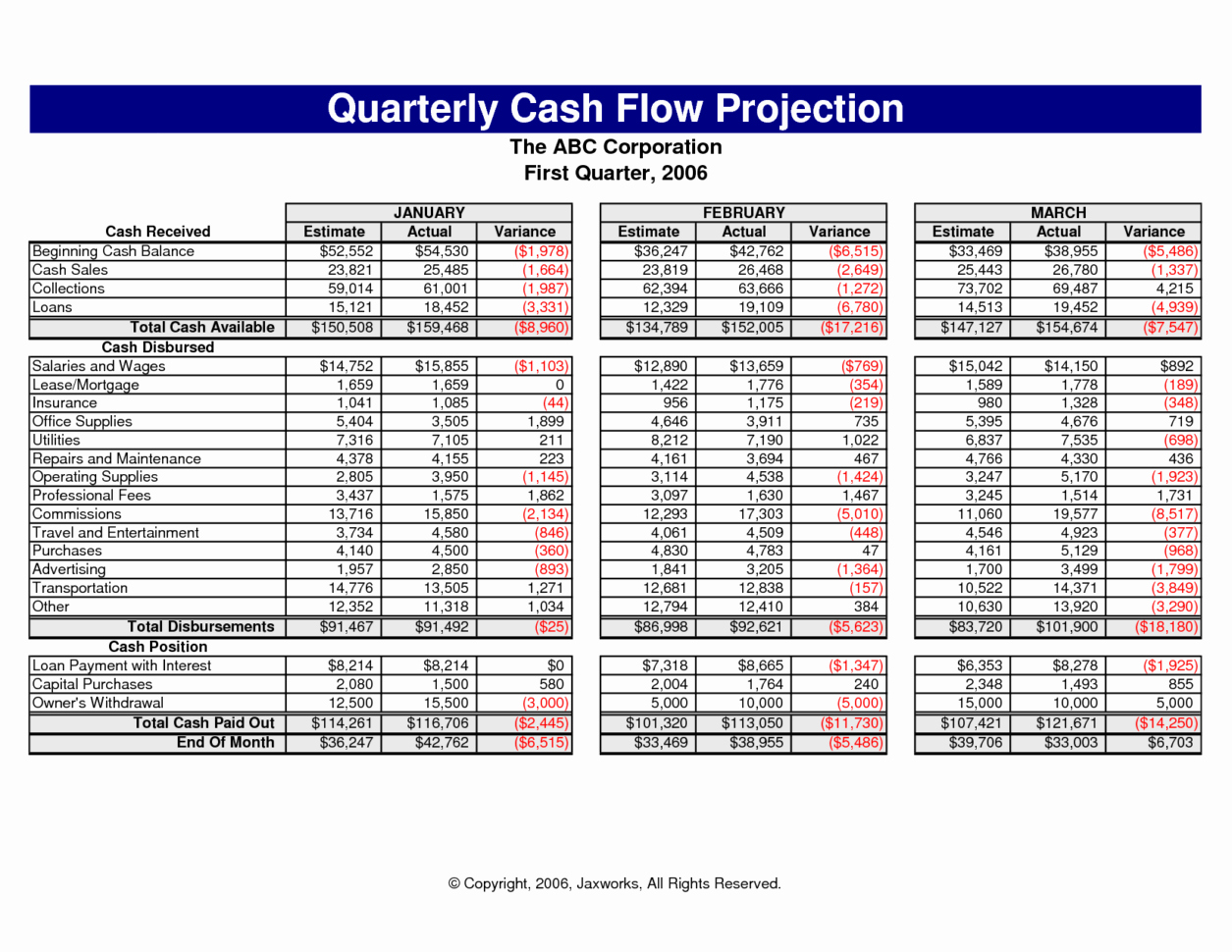 Daily Cash Flow Template Unique Daily Cash Flow Statement Template Cash Flow Excel
