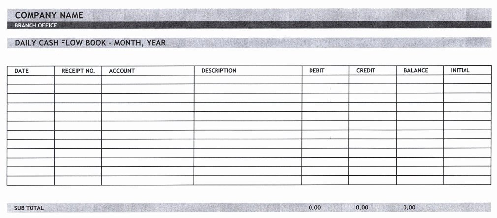 Daily Cash Report Template Fresh Outstanding Expense Report and Daily Cash Flow Statement