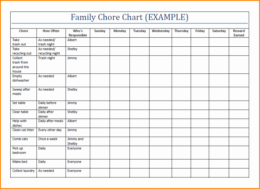 Daily Chore Chart Template Lovely Free Printable Daily Weekly Monthly Chore Chart Template