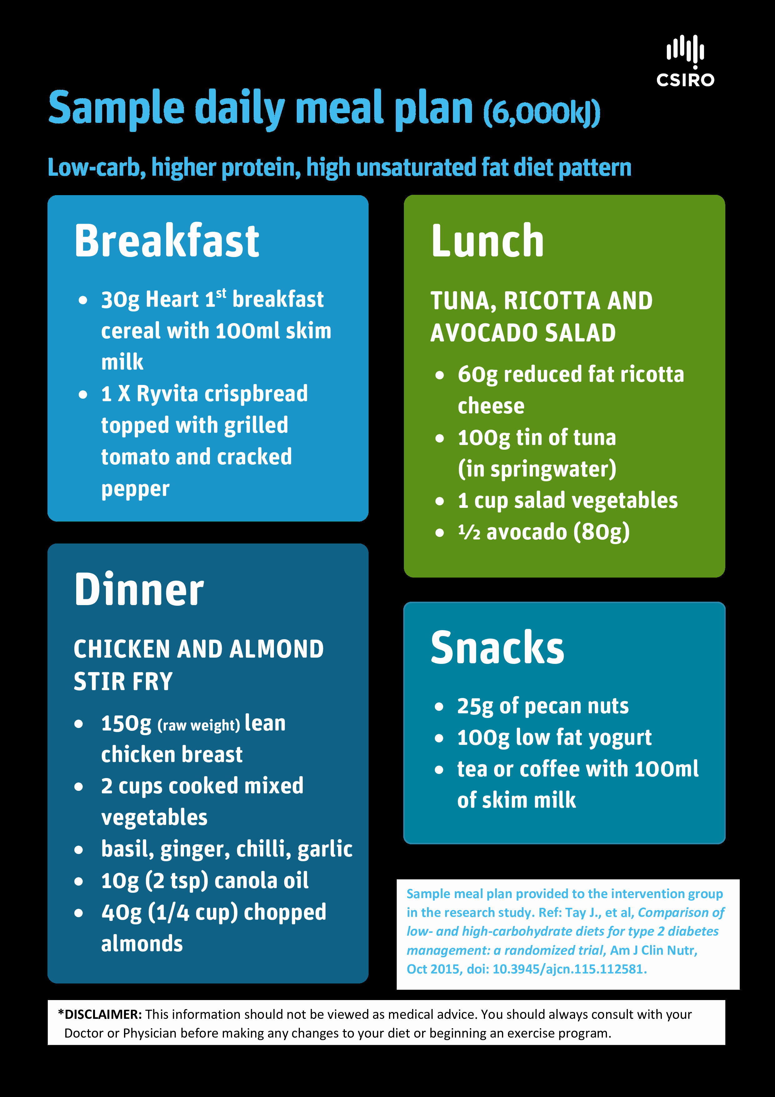 Daily Meal Plan Template Luxury Free Daily Meal Plan
