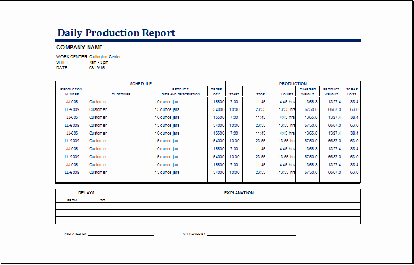 Daily Progress Report Template Best Of Daily Progress Report Template Excel Xls – Project