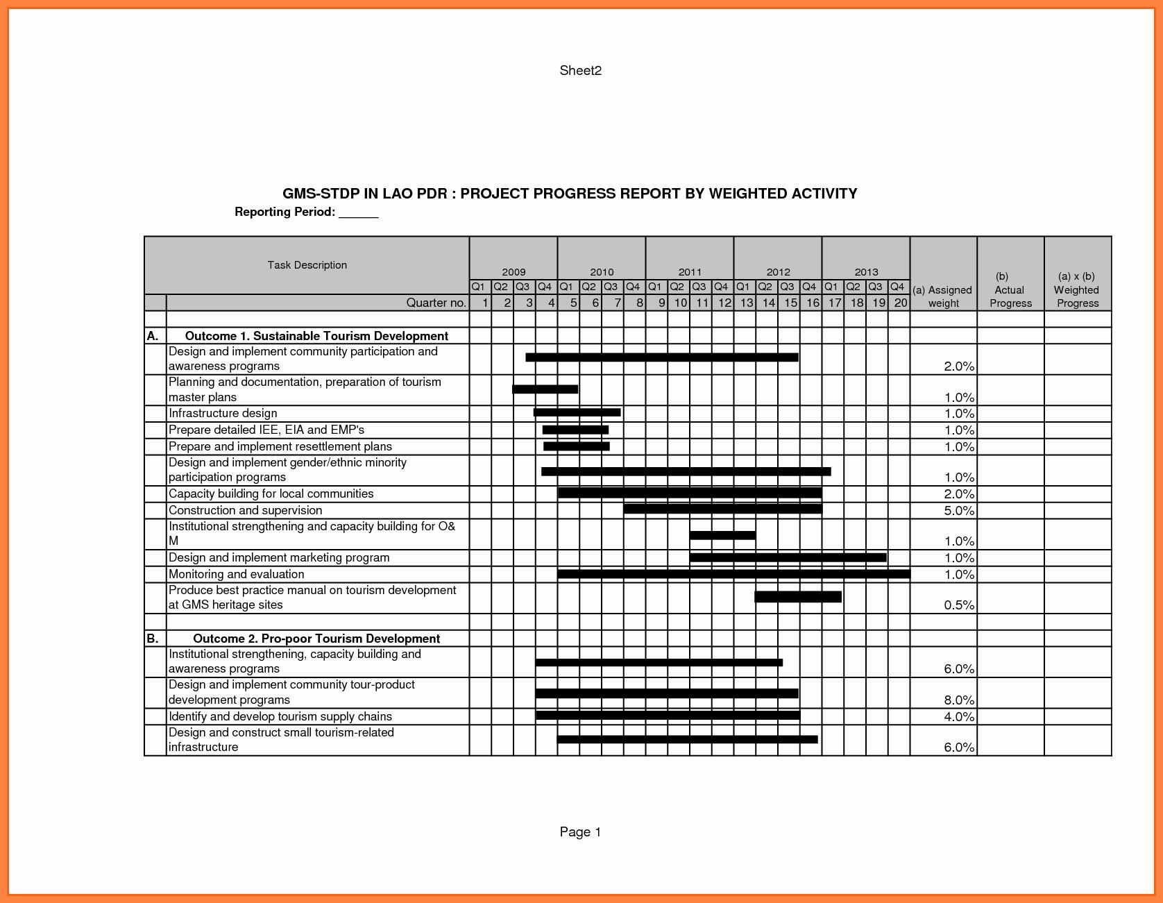Daily Progress Report Template Elegant 7 Weekly Construction Progress Report Template