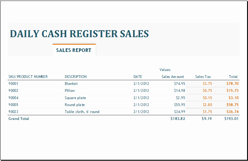 Daily Sales Report Template Lovely Daily Weekly & Monthly Sales Report Templates
