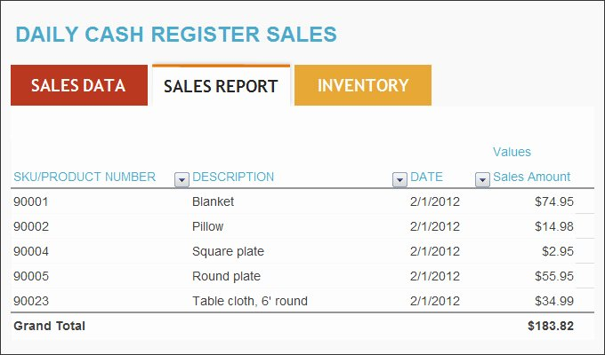 Daily Sales Report Template Unique Daily Report Template Daily Report format
