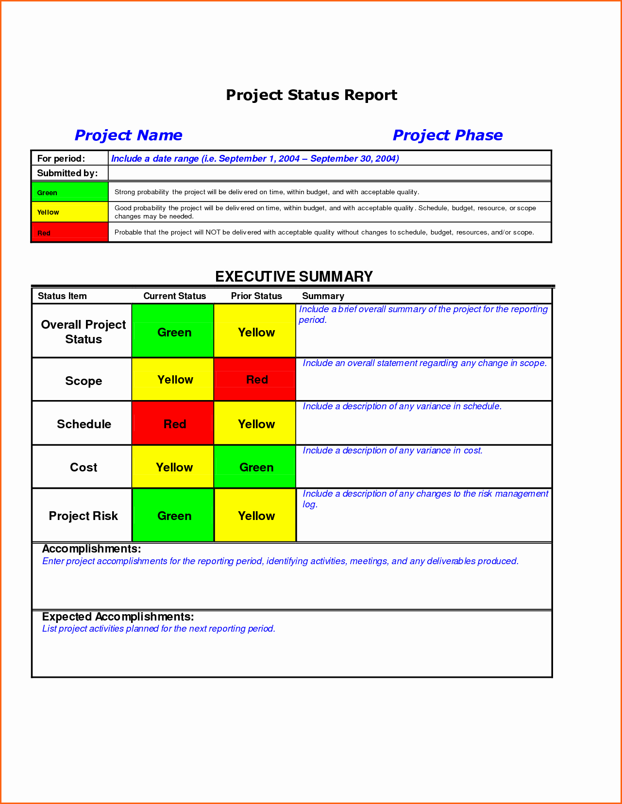 Daily Status Report Template Awesome 8 Weekly Status Report Template Doc Bud Template Letter