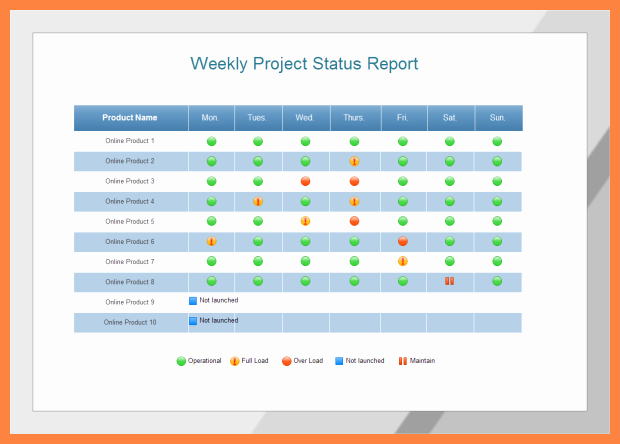 Daily Status Report Template Elegant 5 Multiple Project Status Report Template