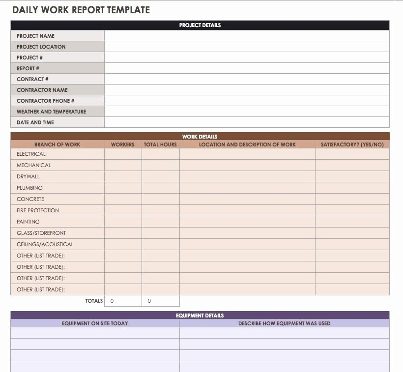 Daily Work Report Template Beautiful Construction Daily Reports Templates or software Smartsheet