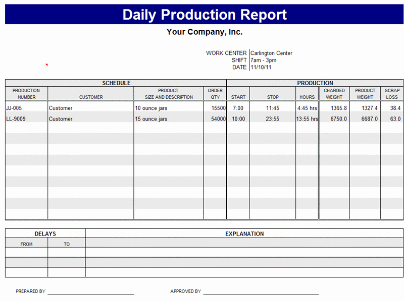 Daily Work Report Template Fresh Daily Work Report Template Free formats Excel Word