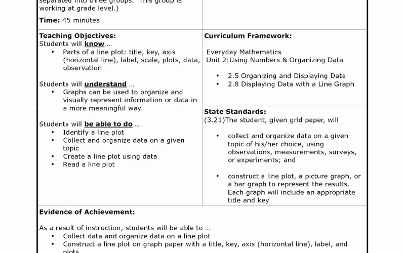 Danielson Lesson Plan Template Awesome Lovely Danielson Lesson Plan Template