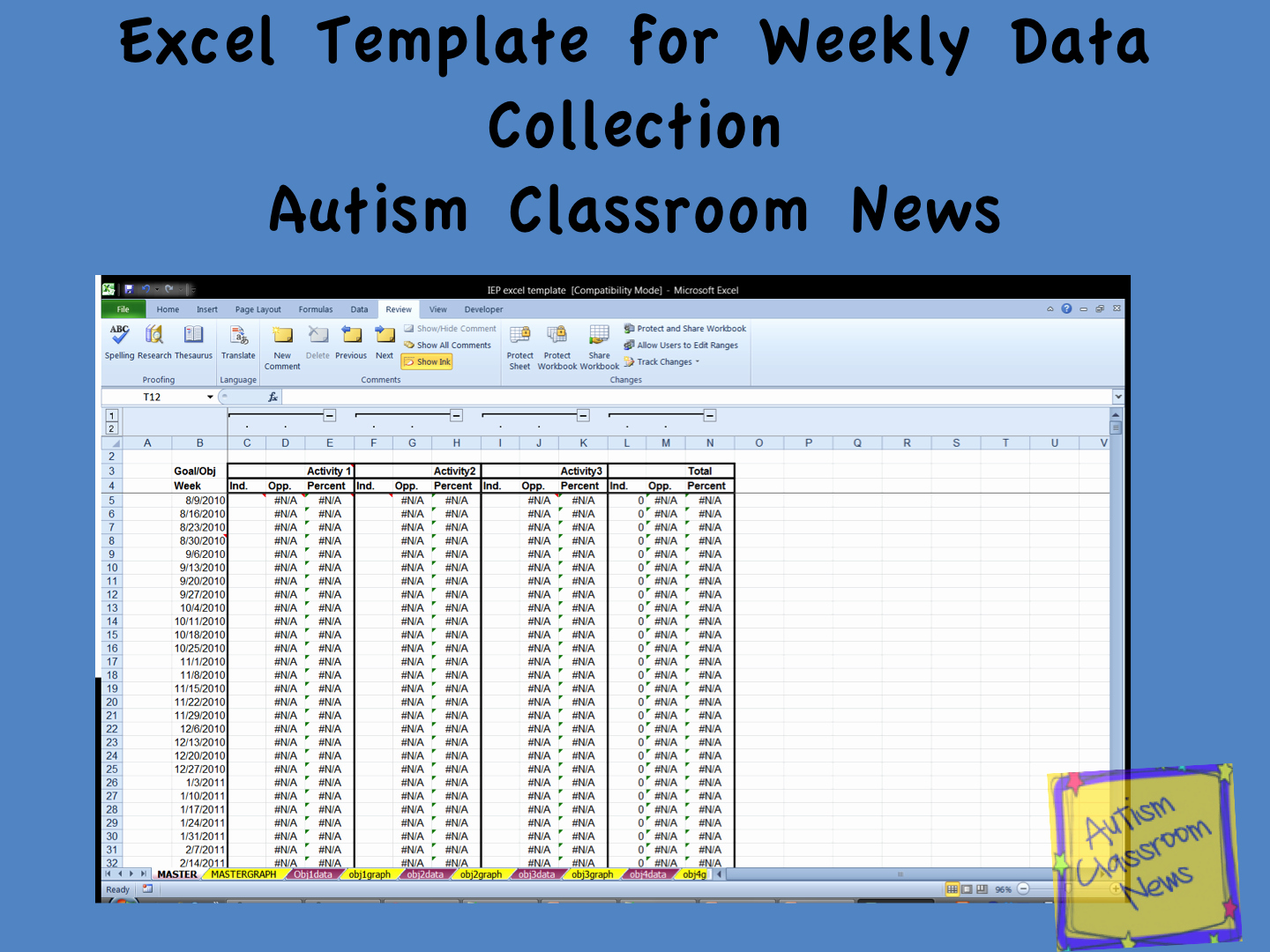Data Analysis Plan Template Best Of Best S Of Data Collection Template Excel 6 Month