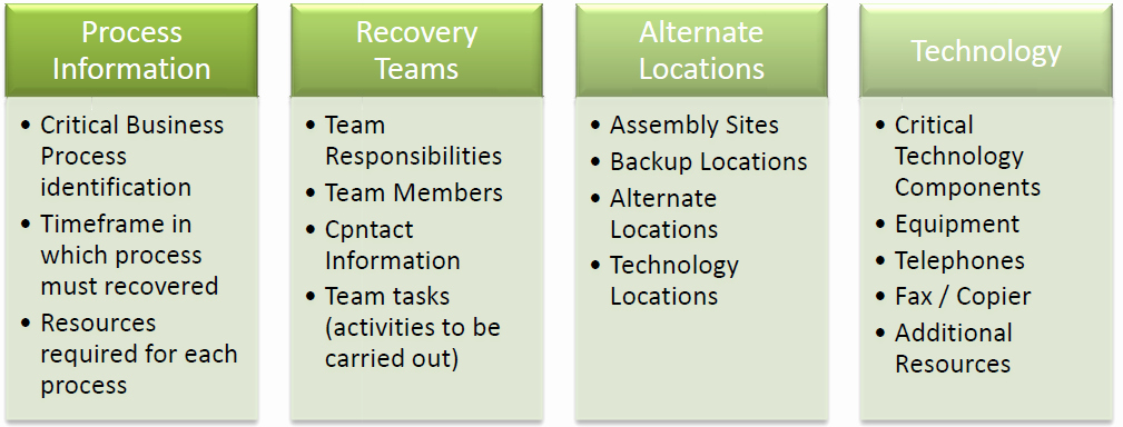 Data Analysis Plan Template Best Of Data Center Disaster Recovery