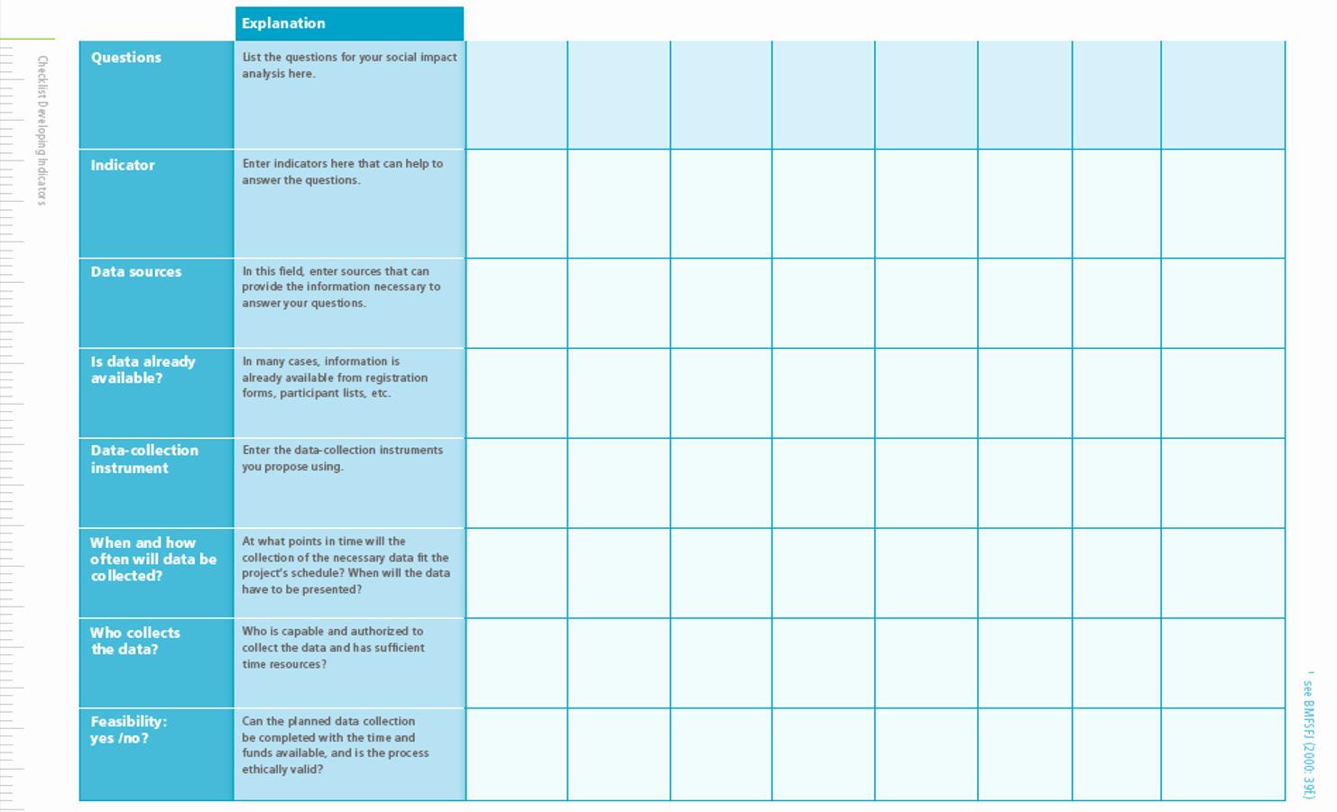 Data Analysis Plan Template Elegant 3 Steps Of Data Collection social Impact Navigator