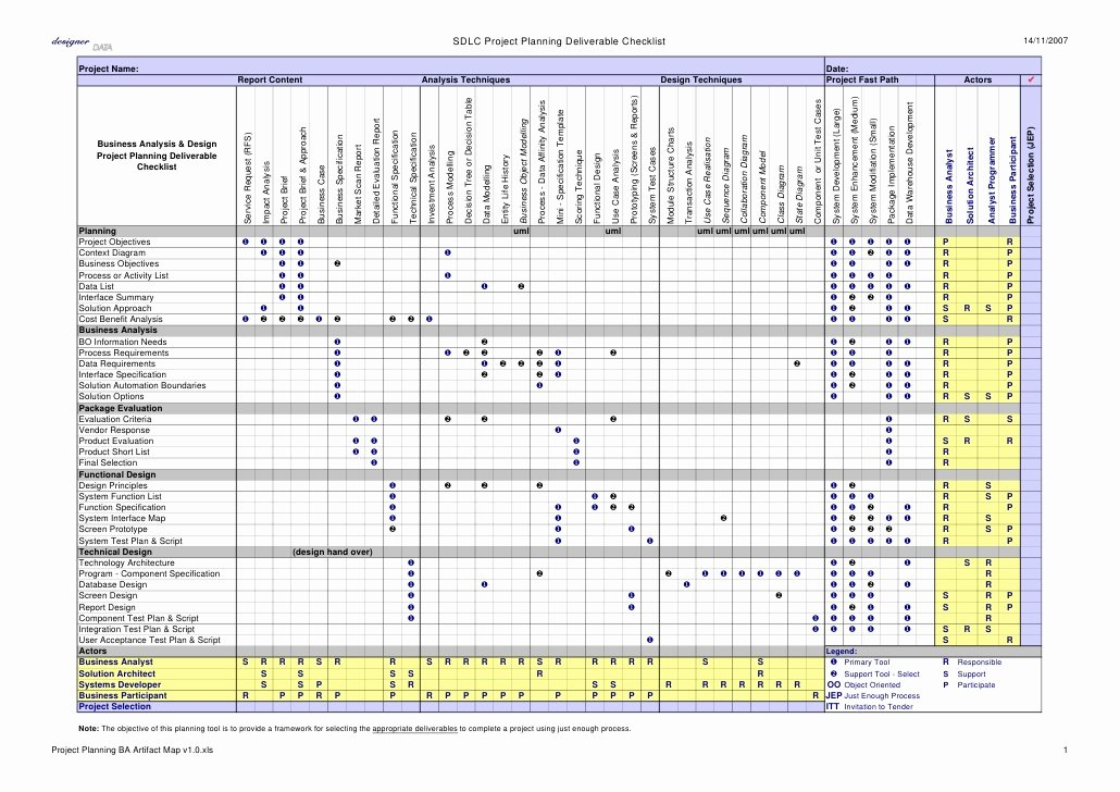 Data Analysis Plan Template Lovely tool Kit Business Analysis Product Artefact Checklist