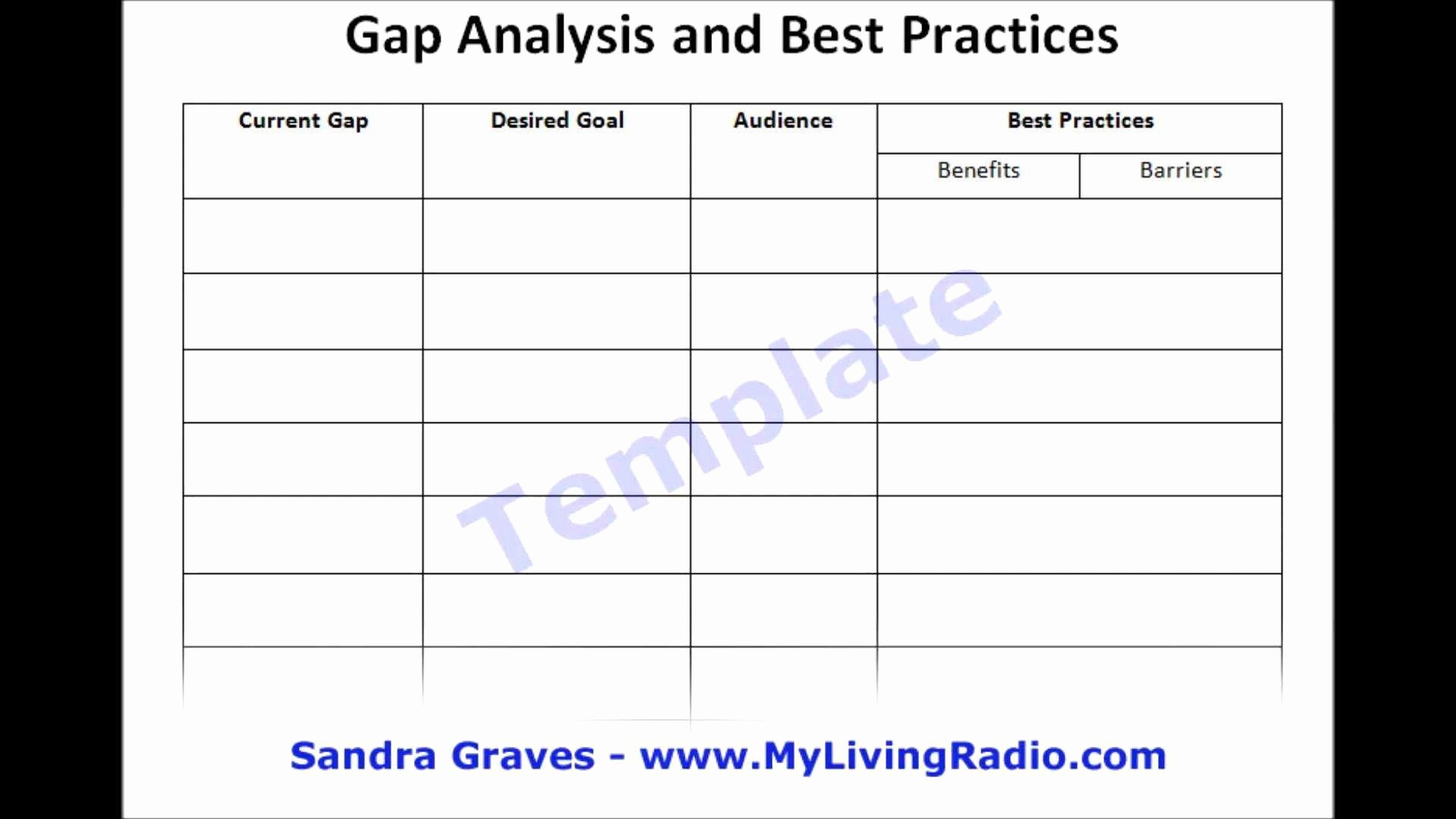 Data Analysis Report Template New Data Analysis Report Template Excel Writing Sample Spss