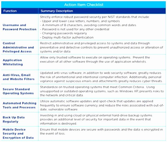 Data Security Policy Template New 8 Information Security Policy Template for Small Business