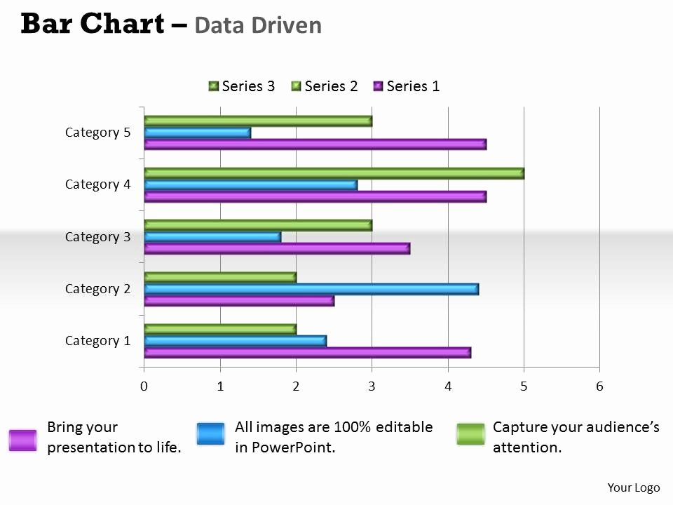 Database Driven Website Template Beautiful Data Driven Bar Chart for Different Categories Powerpoint
