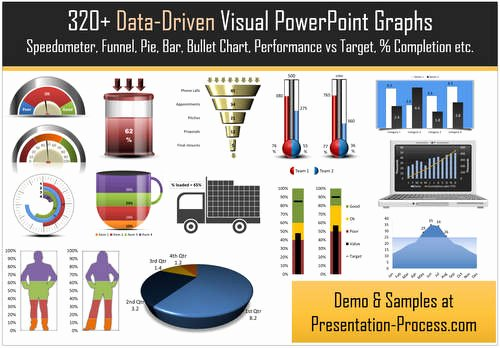 Database Driven Website Template New Powerpoint Survey Results Infographic