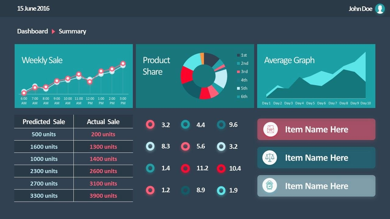 Database Driven Website Template Unique Flat Sales Dashboard Powerpoint Templates