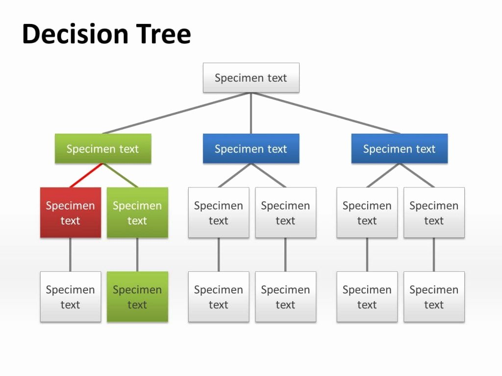 Decision Tree Template Excel Beautiful Decision Tree Templates Word Templates Docs