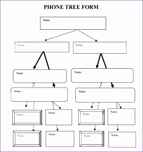 Decision Tree Template Excel New 8 Excel Decision Tree Template Exceltemplates