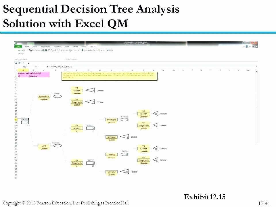 Decision Tree Template Excel New Decision Tree Template