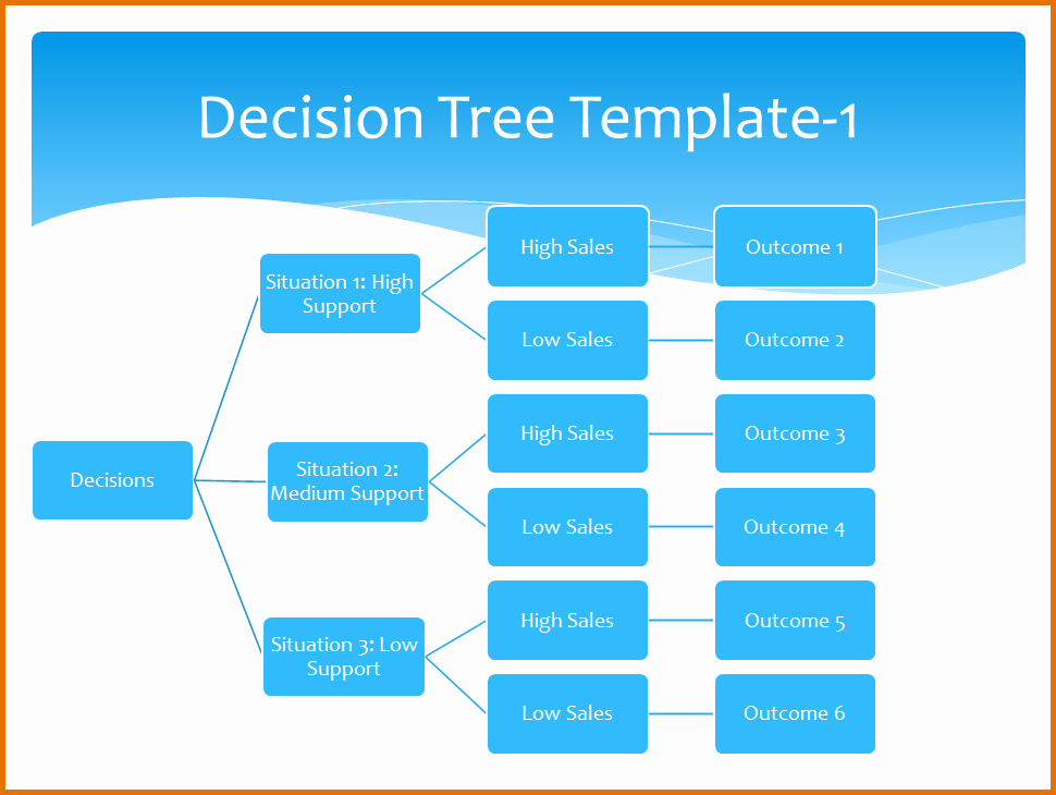 Decision Tree Template Word Best Of 8 Decision Tree Template Excelreference Letters Words