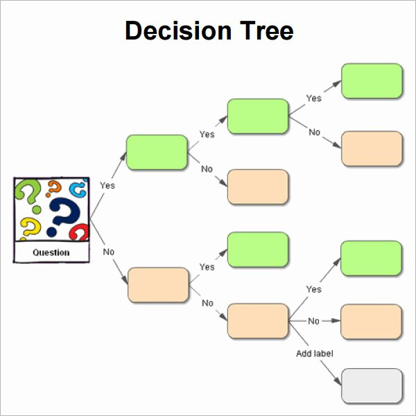 Decision Tree Template Word Luxury 8 Decision Tree Samples