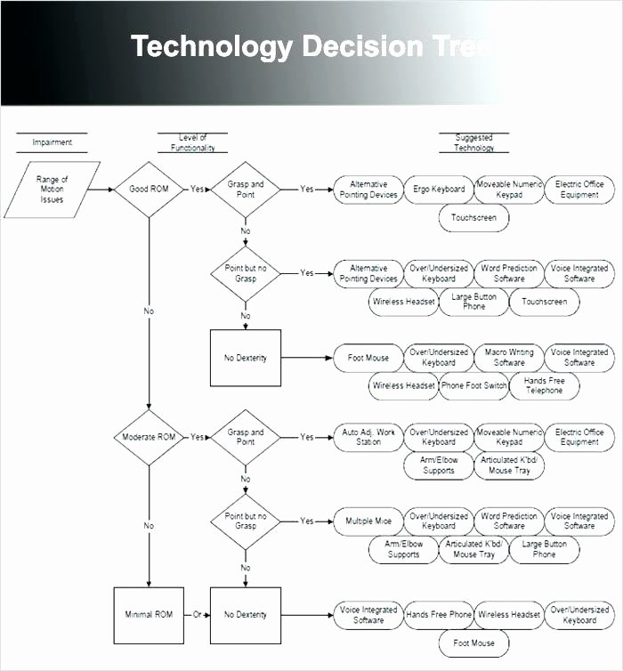 Decision Tree Template Word Luxury Template Visio 2013 Decision Tree Template Network
