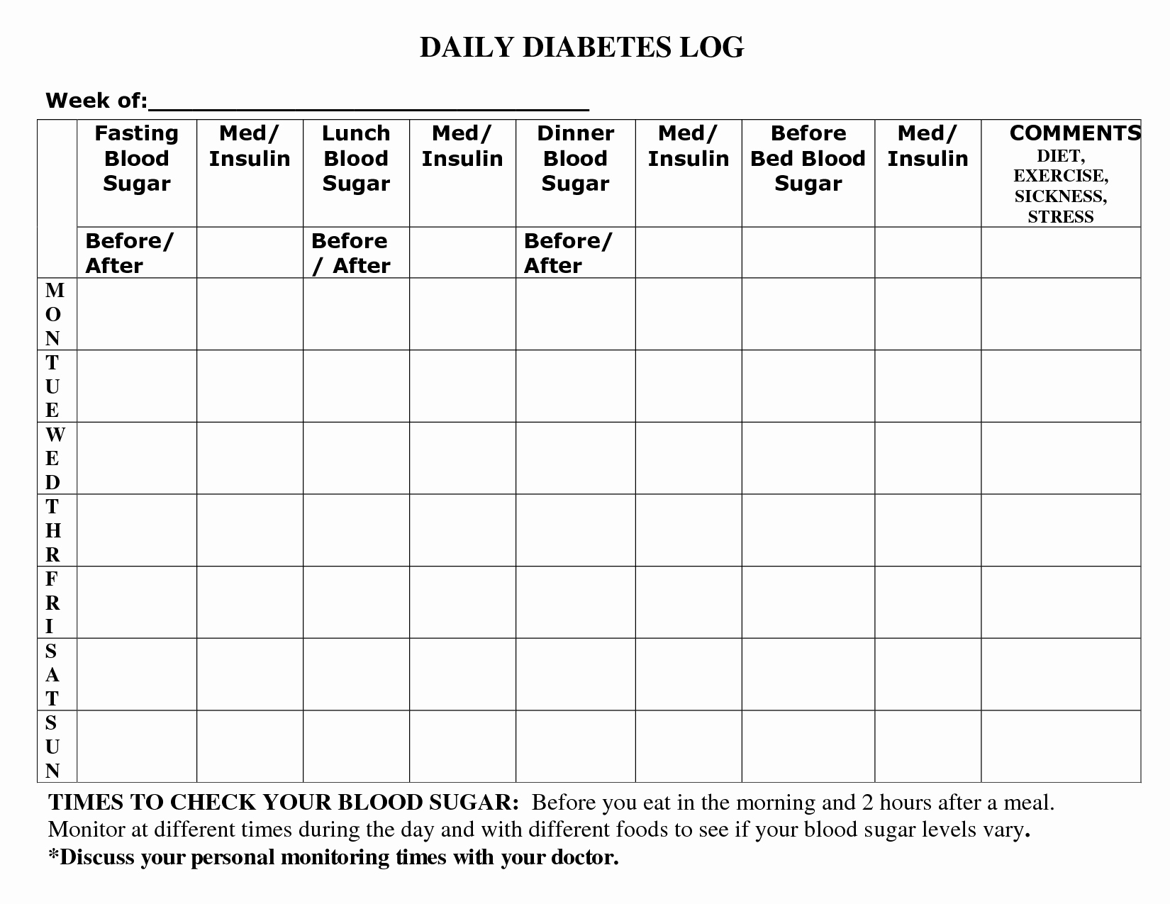 Diabetic Food Journal Template Awesome 8 Best Of Diabetic Food Log Sheets Printable