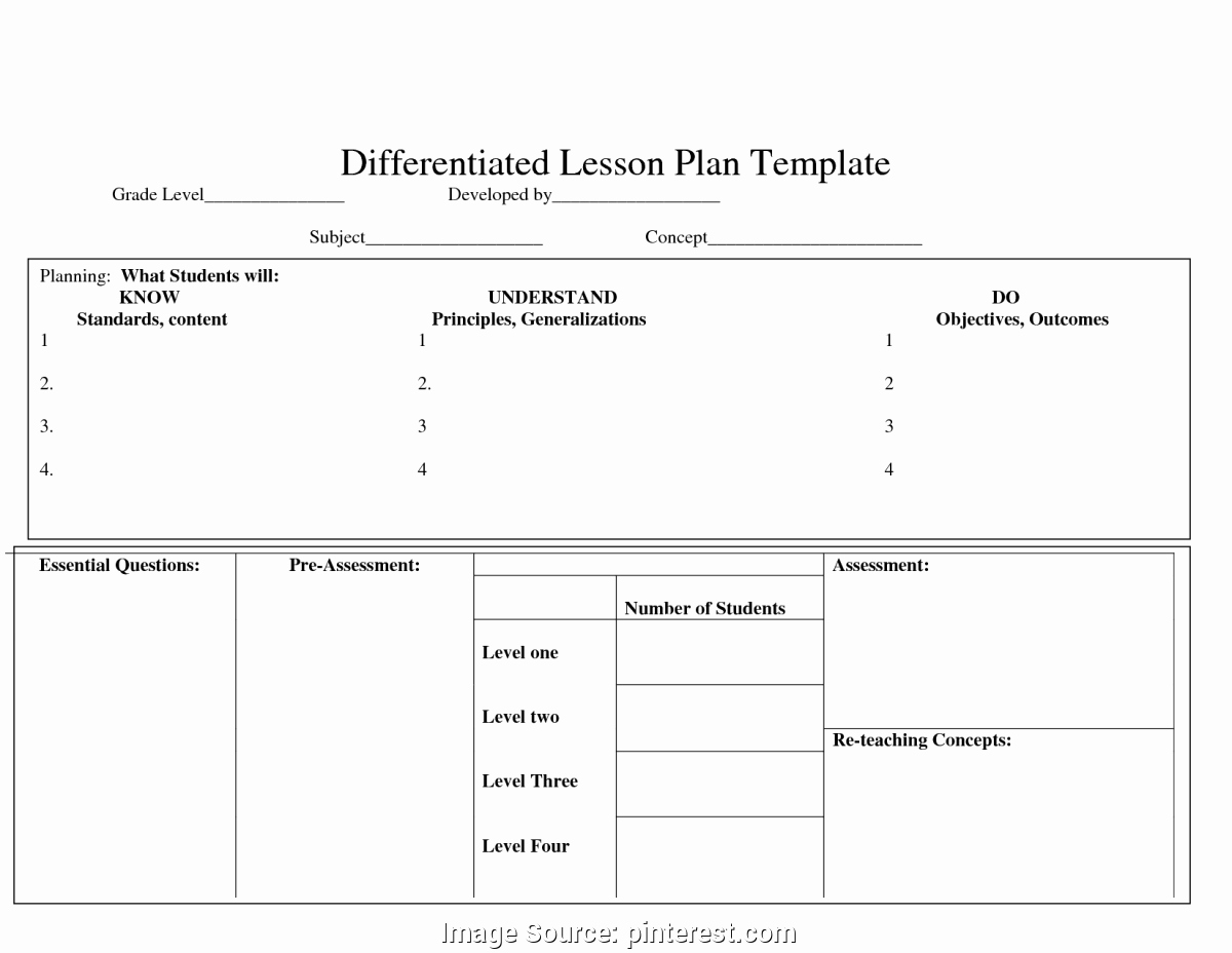 Differentiated Lesson Plan Template Lovely Valuable Tiered Lesson Plan Template Pdf Differentiated