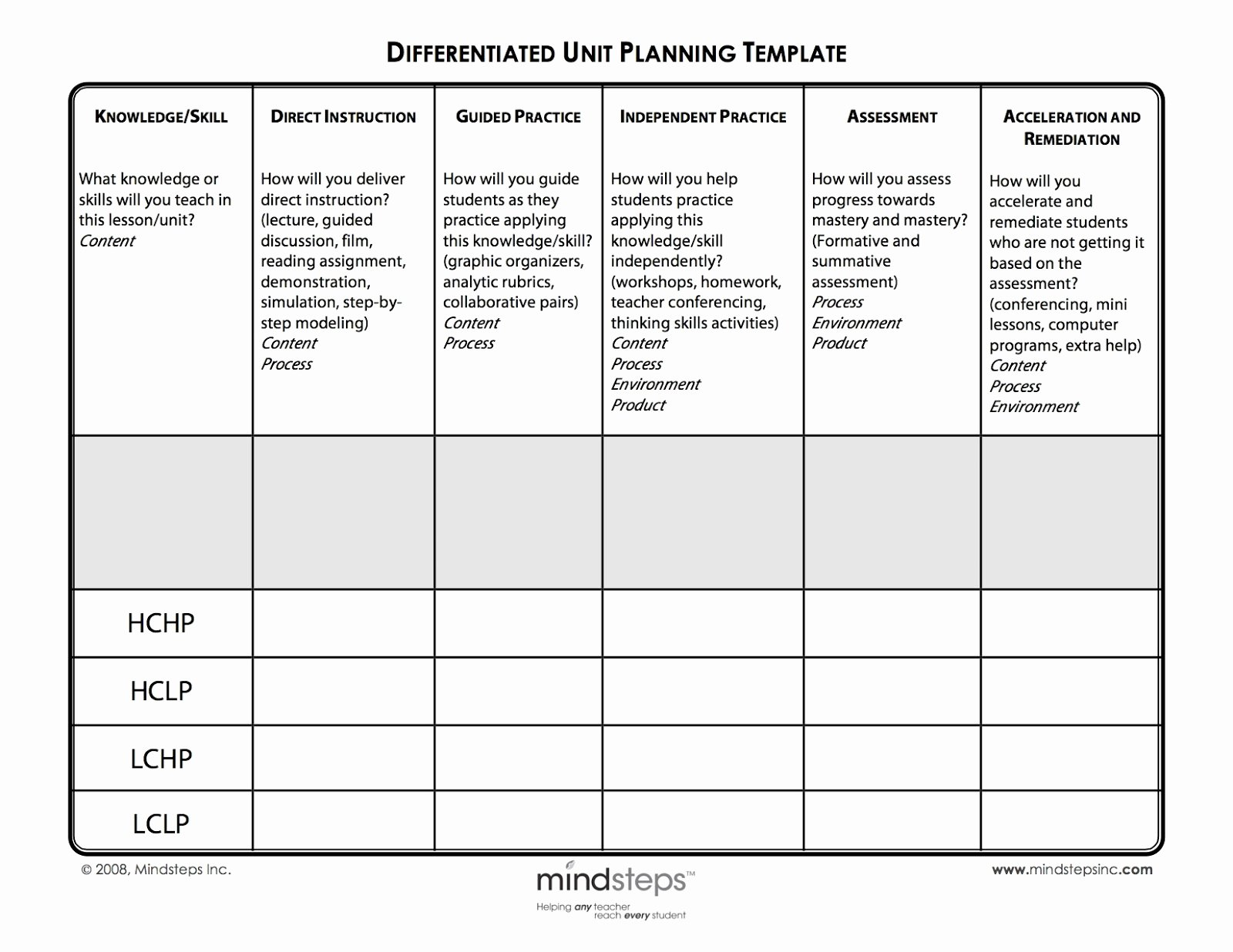 Differentiated Lesson Plan Template Luxury Mrs Cook S Blog How to Differentiate Your Lessons