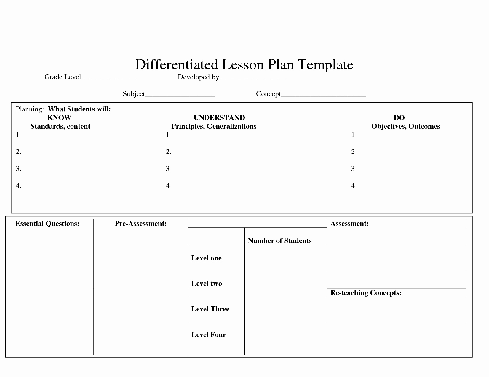 Differentiated Lesson Plan Template New Differentiatedlearning