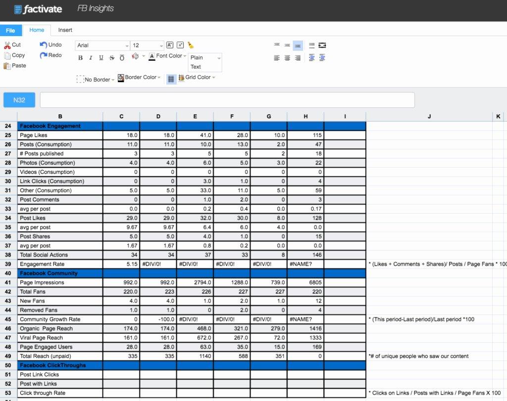 Digital Marketing Report Template Elegant Digital Marketing Spreadsheet – Spreadsheet Template
