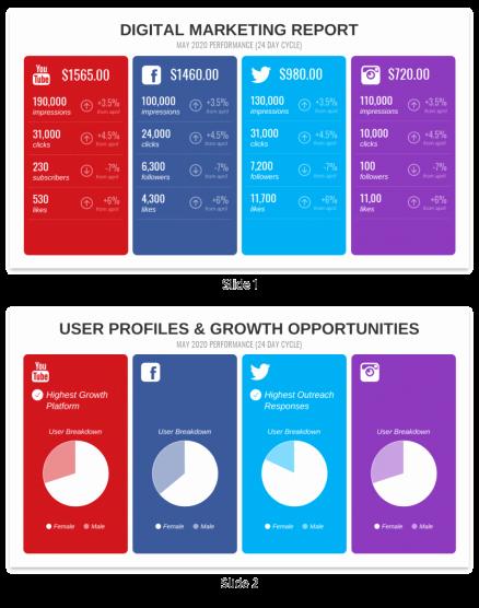 Digital Marketing Report Template Elegant Weekly Marketing Report Template Excel Executive format