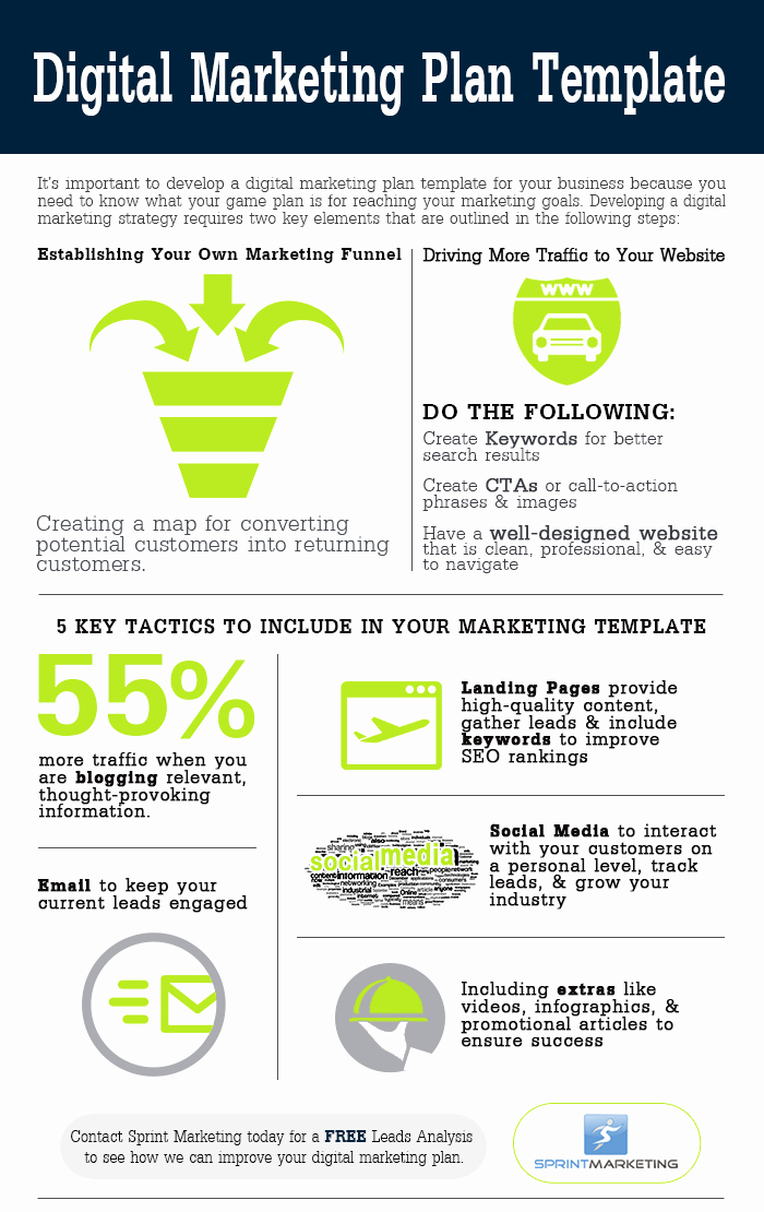 Digital Marketing Report Template Fresh Digital Marketing Plan Template Infographic