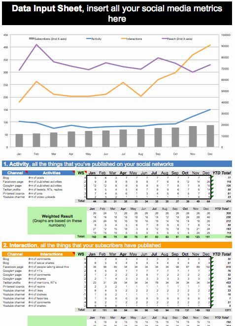 Digital Marketing Report Template Lovely social Media Metrics & Analytics Dashboard