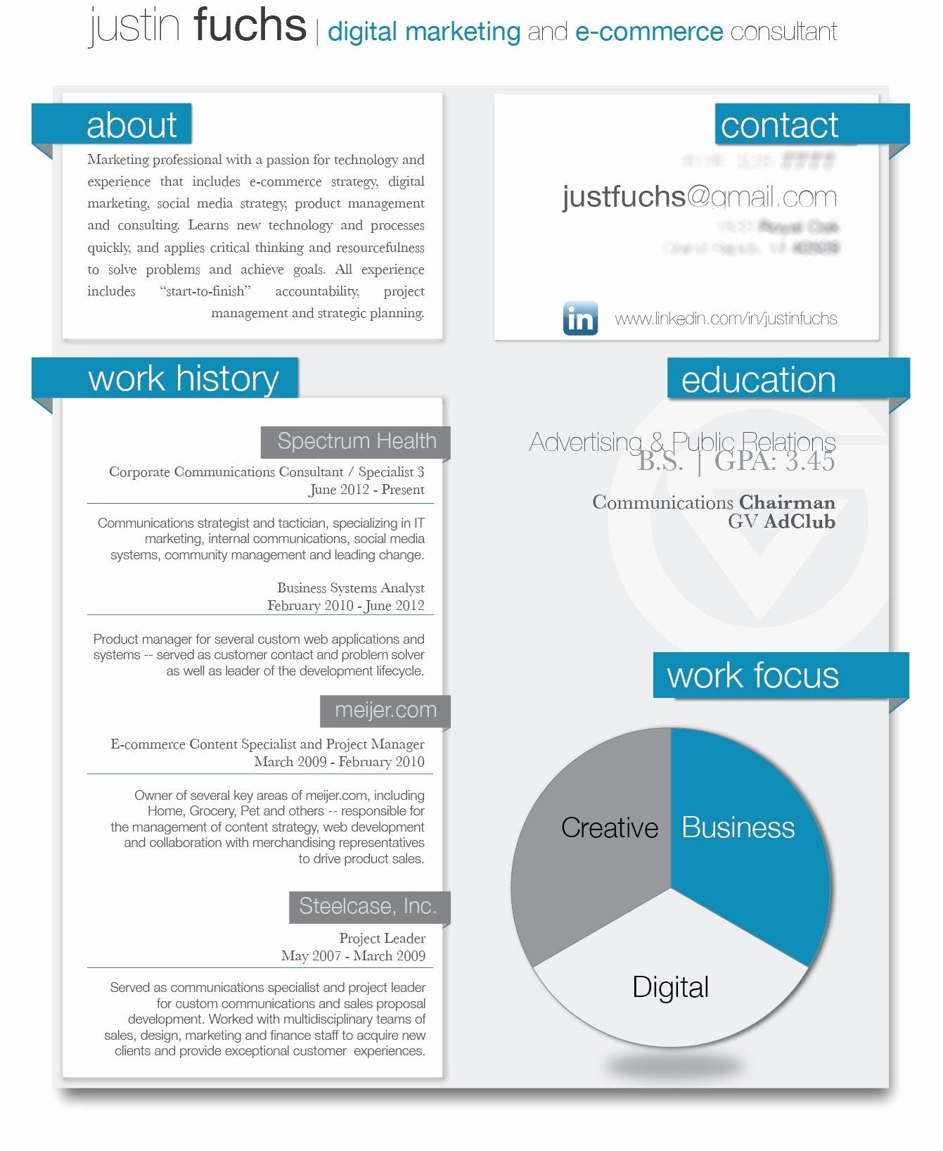 Digital Marketing Resume Template Unique Sample Resume for Digital Marketing Career Brandneux
