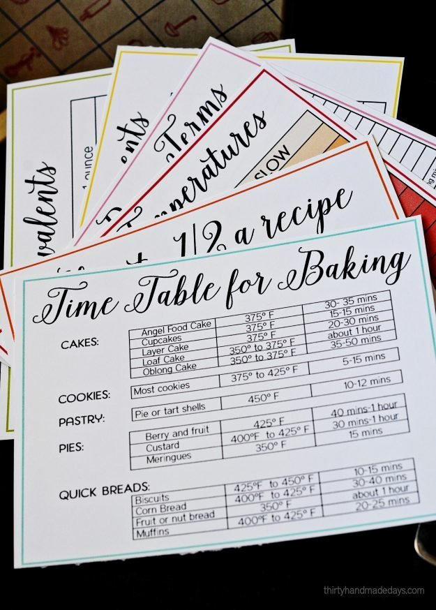 Diy Recipe Book Template Inspirational Printable Baking and Cooking Cheats