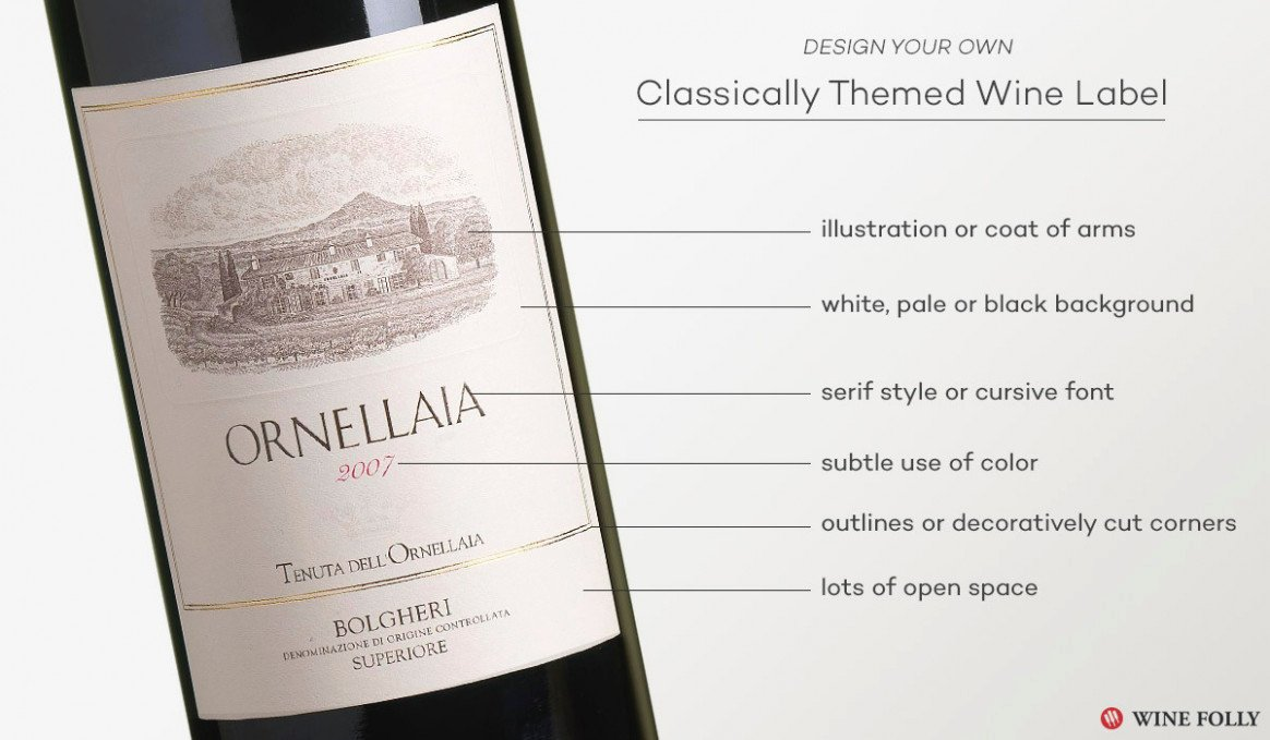 Diy Wine Labels Template Fresh 15 Lessons I Ve Learned From