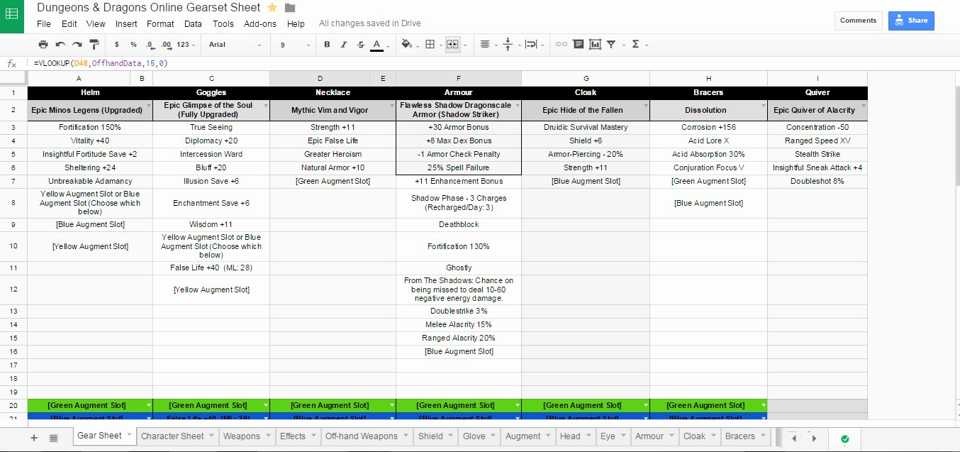 Downtime Tracker Excel Template Inspirational Downtime Tracking Spreadsheet – Spreadsheet Template