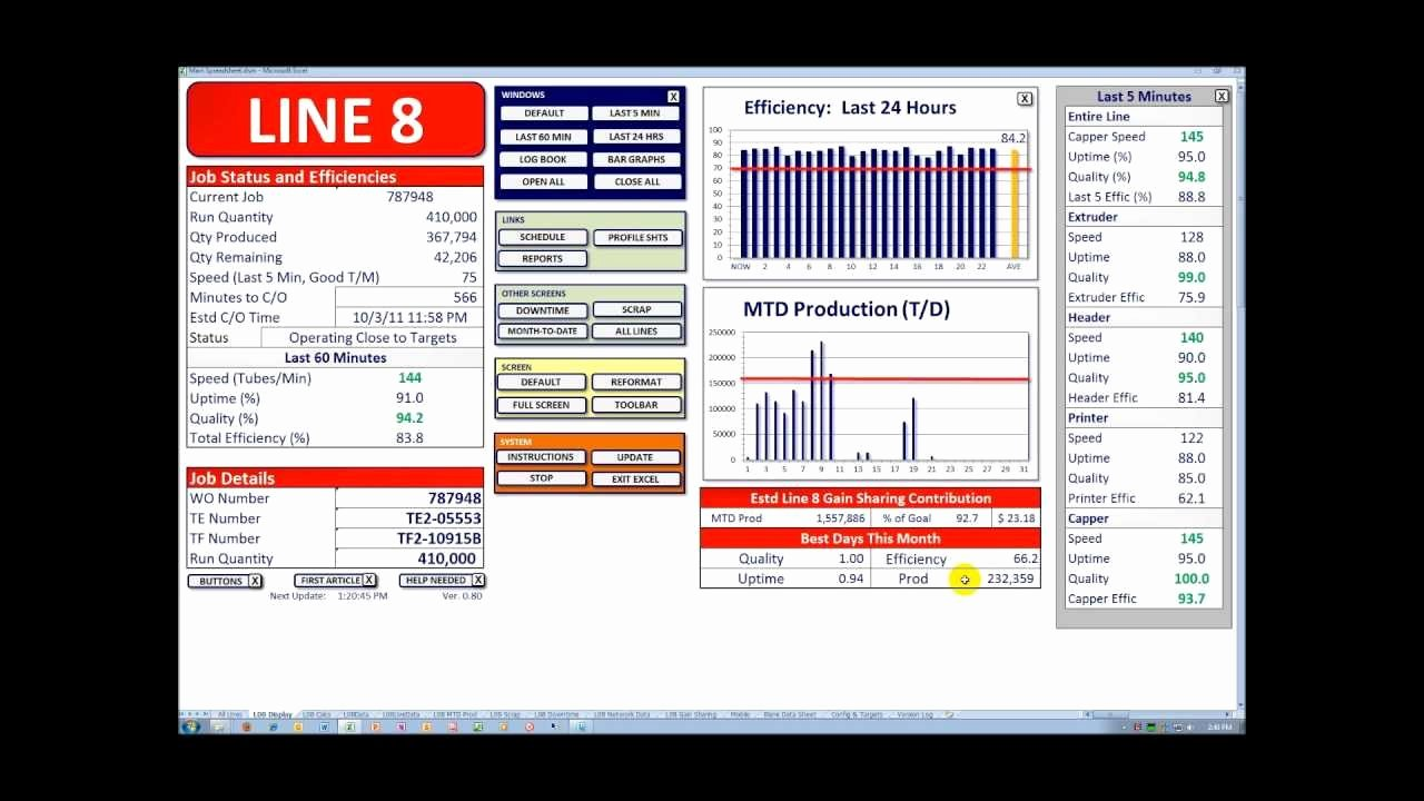 Downtime Tracker Excel Template Lovely Machine Downtime Tracking Template