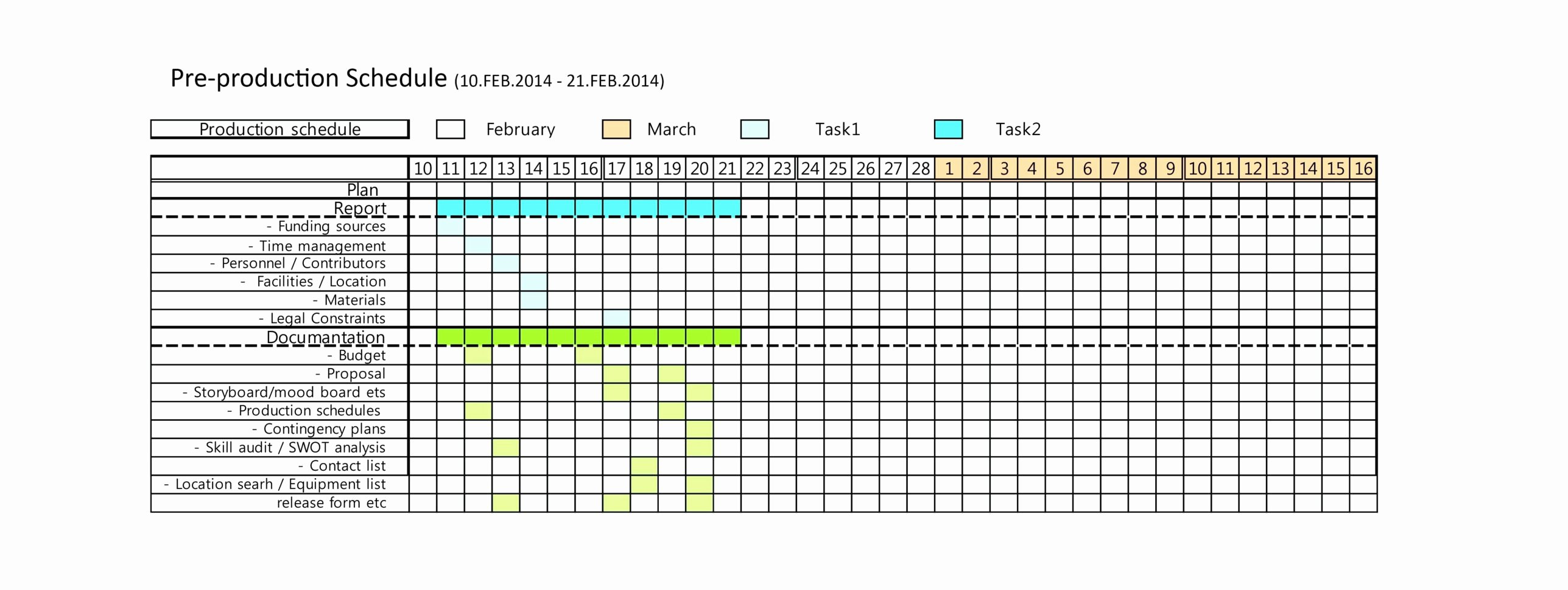 Downtime Tracker Excel Template New Production Downtime Spreadsheet Google Spreadshee